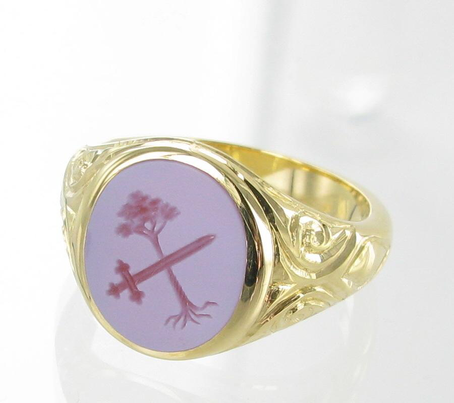 Choosing a gemstone signet ring
